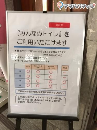 神奈川県庁(2F)