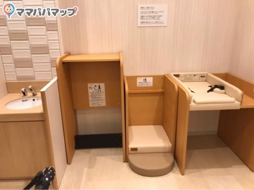 渋谷スクランブルスクエア(13階)