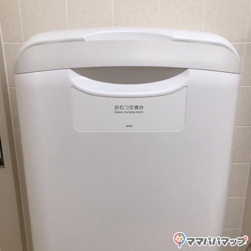 江戸川保健所東部健康サポートセンター(3F)