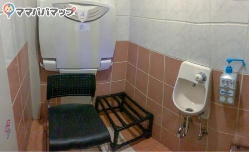 札幌アピア(B1)
