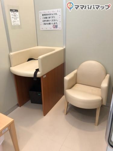 裾野市立鈴木図書館(2F)
