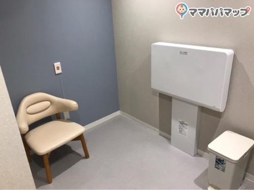 奈良県総合医療センター(3F)