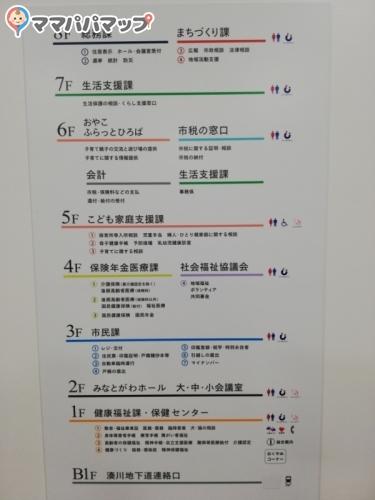 神戸市役所 兵庫区役所 新庁舎(5F)