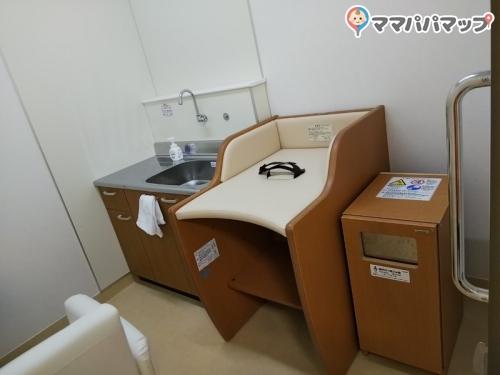 イトーヨーカドー食品館厚木店(2F)