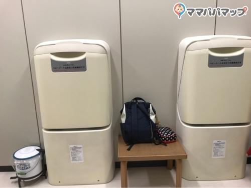 大阪市役所(1F)