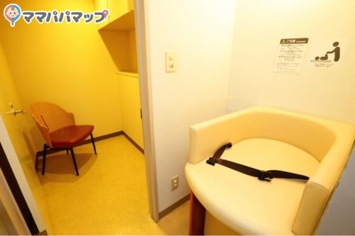内山医院(2F)
