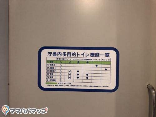 富山市役所(1F)